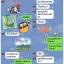 Congasia DETOX by ABJ คองกาเซีย ดีท็อกซ์ น้ำหนักลด หน้าใส ลำไส้สะอาด thumbnail 19