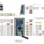 Arduino Pro Mini 328 - 5V/16MHz พร้อม Pin Header Arduino pro mini 5V thumbnail 4
